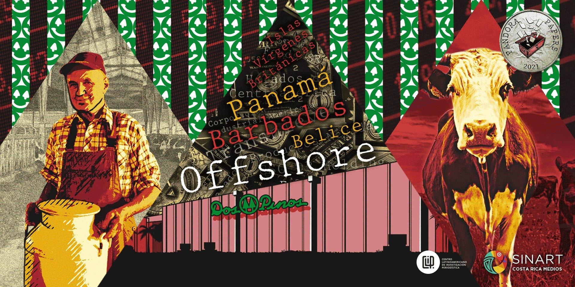 Dos Pinos, tres offshore, cooperativa y transnacional